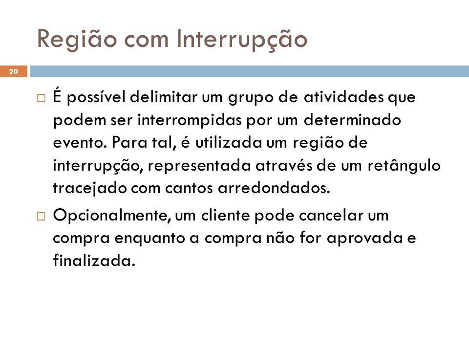 Região com Interrupção 20  É possível delimitar um grupo de atividades que podem ser interrompidas por um determinado evento. Para tal, é utilizada u
