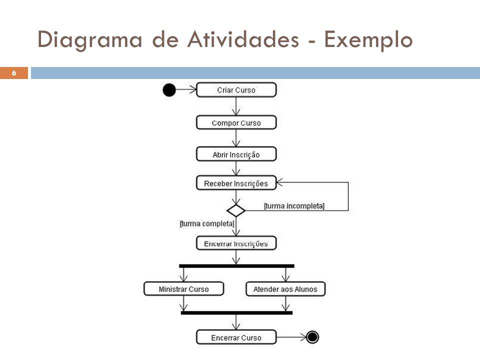 Diagrama de Atividades - Exemplo 6