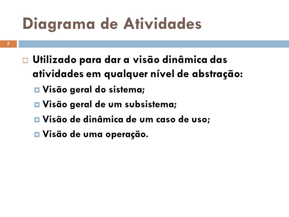 Diagrama de Atividades 7  Utilizado para dar a visão dinâmica das atividades em qualquer nível de abstração:  Visão geral do sistema;  Visão geral