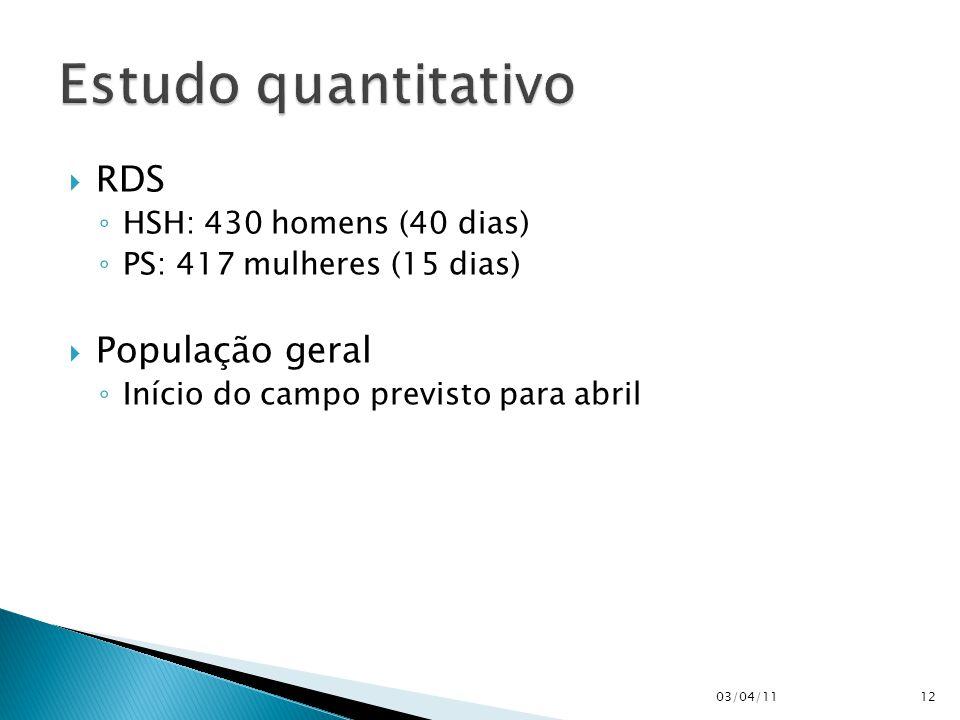  RDS ◦ HSH: 430 homens (40 dias) ◦ PS: 417 mulheres (15 dias)  População geral ◦ Início do campo previsto para abril 03/04/1112