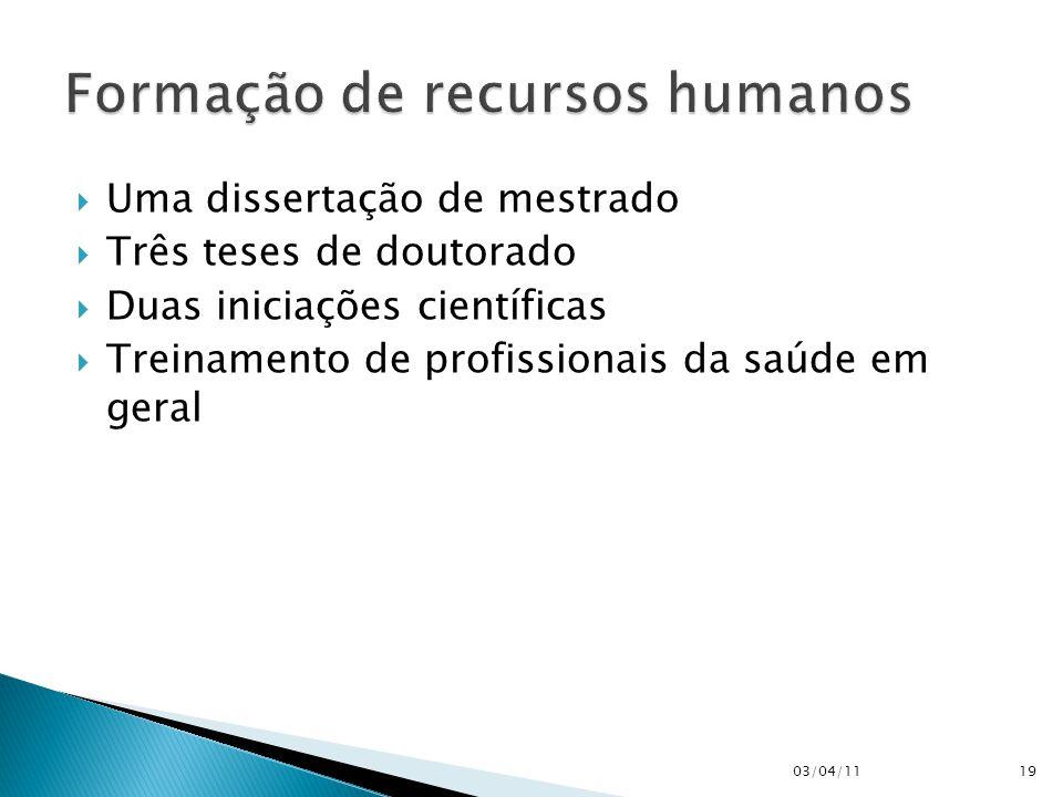  Uma dissertação de mestrado  Três teses de doutorado  Duas iniciações científicas  Treinamento de profissionais da saúde em geral 03/04/1119