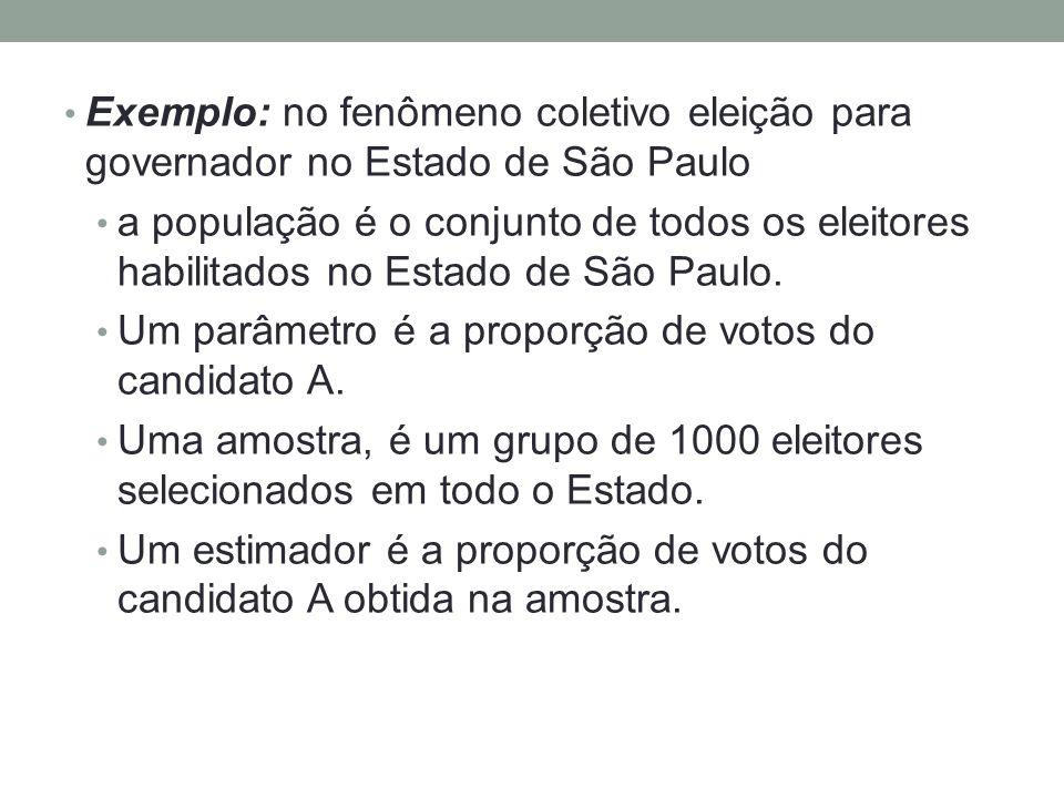 Exemplo: no fenômeno coletivo eleição para governador no Estado de São Paulo a população é o conjunto de todos os eleitores habilitados no Estado de S