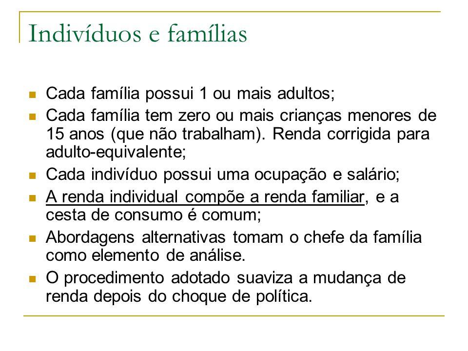 Indivíduos e famílias Cada família possui 1 ou mais adultos; Cada família tem zero ou mais crianças menores de 15 anos (que não trabalham). Renda corr