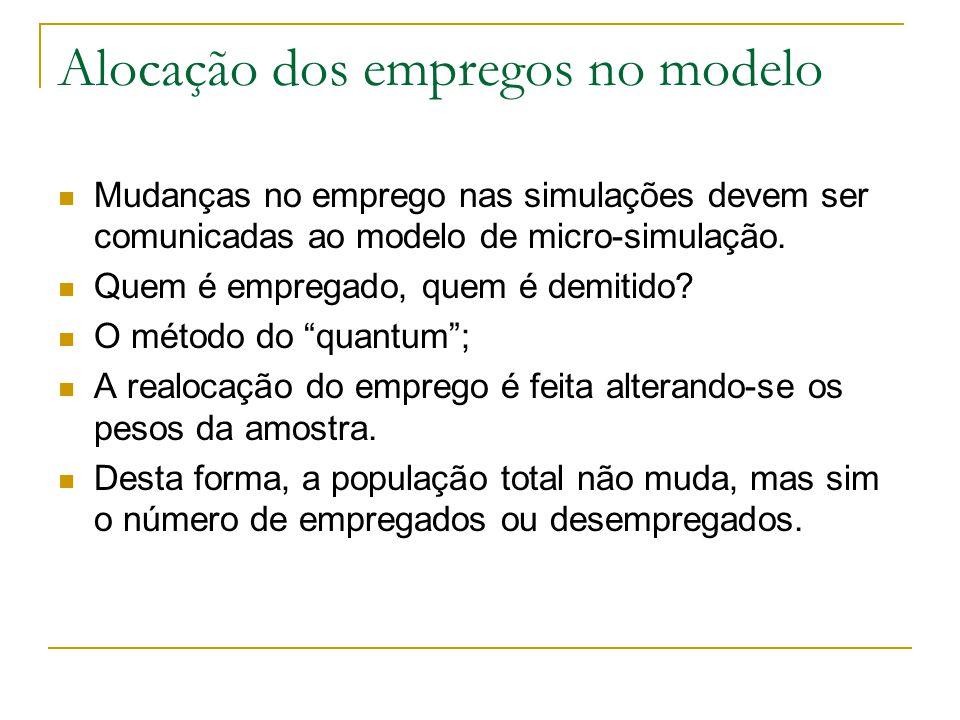 Alocação dos empregos no modelo Mudanças no emprego nas simulações devem ser comunicadas ao modelo de micro-simulação. Quem é empregado, quem é demiti