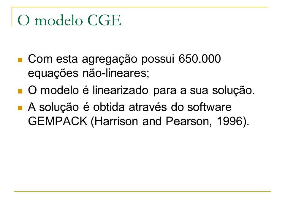 O modelo CGE Com esta agregação possui 650.000 equações não-lineares; O modelo é linearizado para a sua solução. A solução é obtida através do softwar