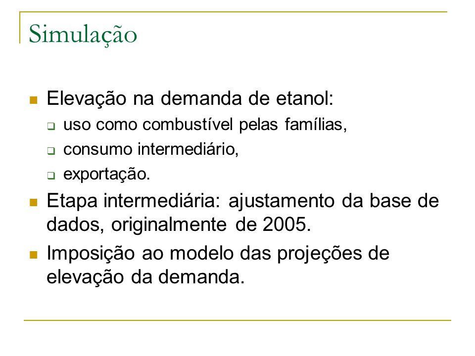 Simulação Elevação na demanda de etanol:  uso como combustível pelas famílias,  consumo intermediário,  exportação. Etapa intermediária: ajustament