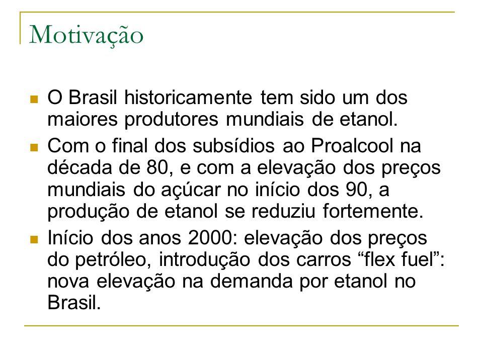 Motivação O Brasil historicamente tem sido um dos maiores produtores mundiais de etanol. Com o final dos subsídios ao Proalcool na década de 80, e com