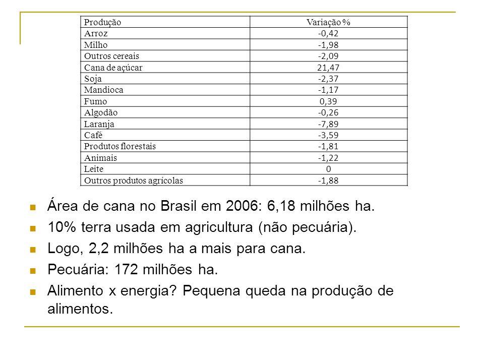 Área de cana no Brasil em 2006: 6,18 milhões ha. 10% terra usada em agricultura (não pecuária). Logo, 2,2 milhões ha a mais para cana. Pecuária: 172 m