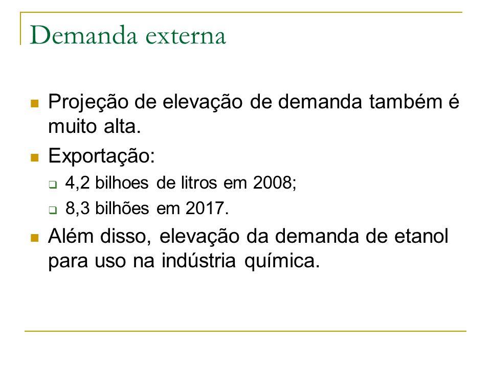 Aspectos distributivos do problema A expansão do complexo produtor de etanol no Brasil não será uniforme.