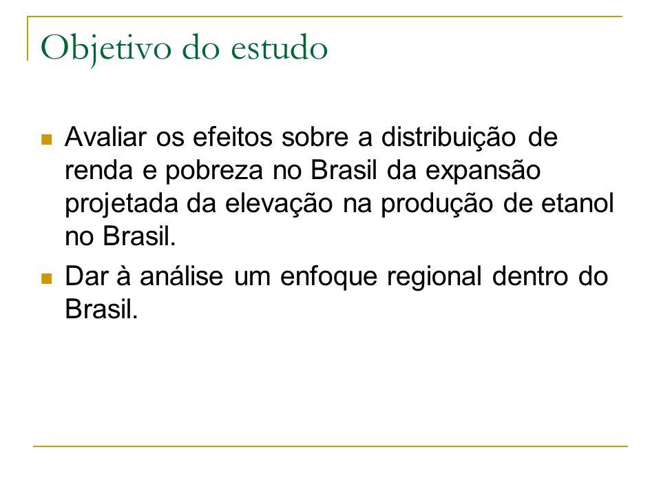 Objetivo do estudo Avaliar os efeitos sobre a distribuição de renda e pobreza no Brasil da expansão projetada da elevação na produção de etanol no Bra