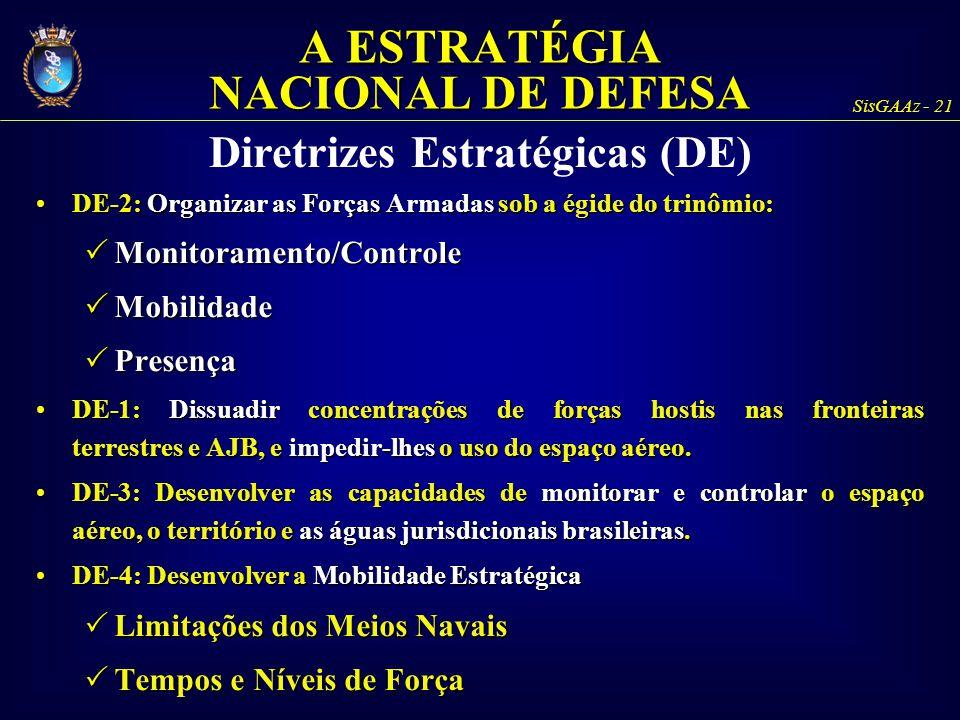 SisGAAz - 21 DE-2: Organizar as Forças Armadas sob a égide do trinômio:DE-2: Organizar as Forças Armadas sob a égide do trinômio:  Monitoramento/Cont