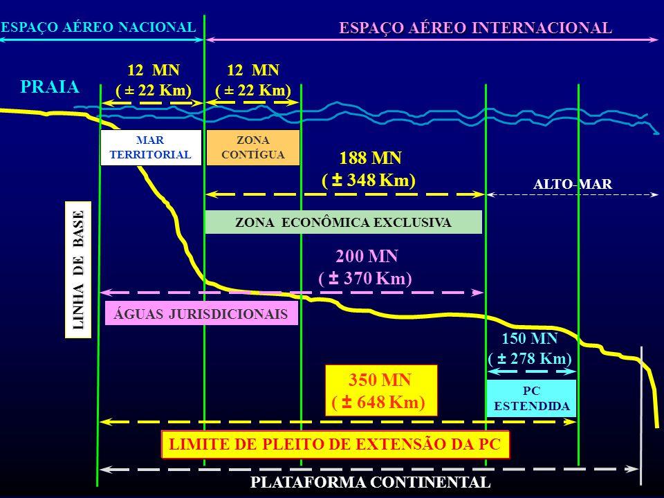 SisGAAz - 44 DPC NAVIOS MERCANTES BRASILEIROS Prestadora(s) de Serviço de Rastreamento SISTRAM INFORMAÇÃO PADRONIZADA A CADA 6 HORAS Centros de Dados de outros países DATA EXCHANGE SATÉLITE INTERNET INTRANET Centro de Dados Nacional COMCONTRAM SISTEMA DE IDENTIFICAÇÃO E ACOMPANHAMENTO DE NAVIOS A LONGA DISTÂNCIA Subsistemas provedores O SisGAAz