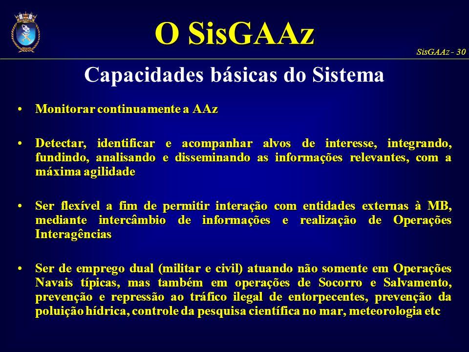 SisGAAz - 30 Monitorar continuamente a AAzMonitorar continuamente a AAz Detectar, identificar e acompanhar alvos de interesse, integrando, fundindo, a