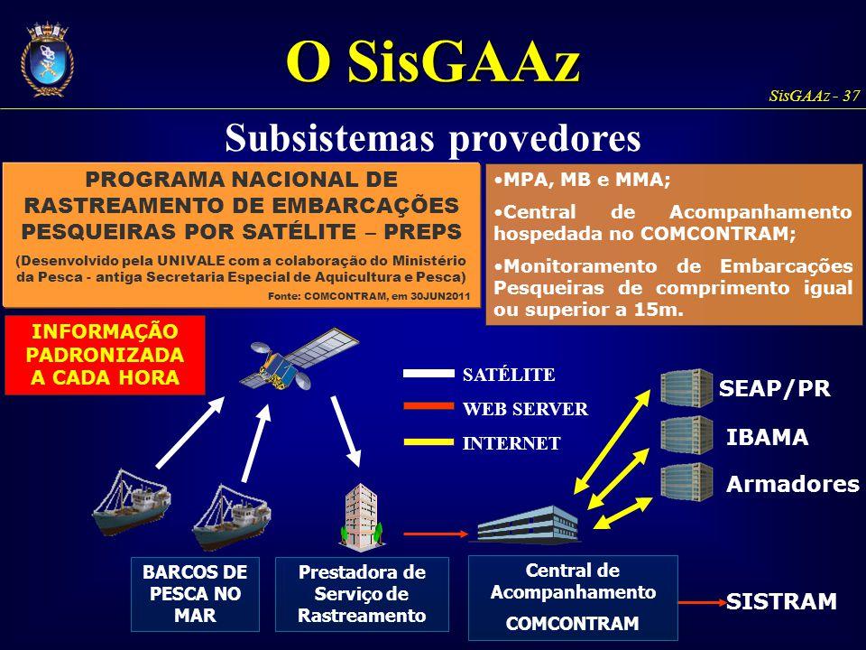 SisGAAz - 37 Subsistemas provedores IBAMA SEAP/PR BARCOS DE PESCA NO MAR Prestadora de Serviço de Rastreamento SATÉLITE WEB SERVER INTERNET Armadores