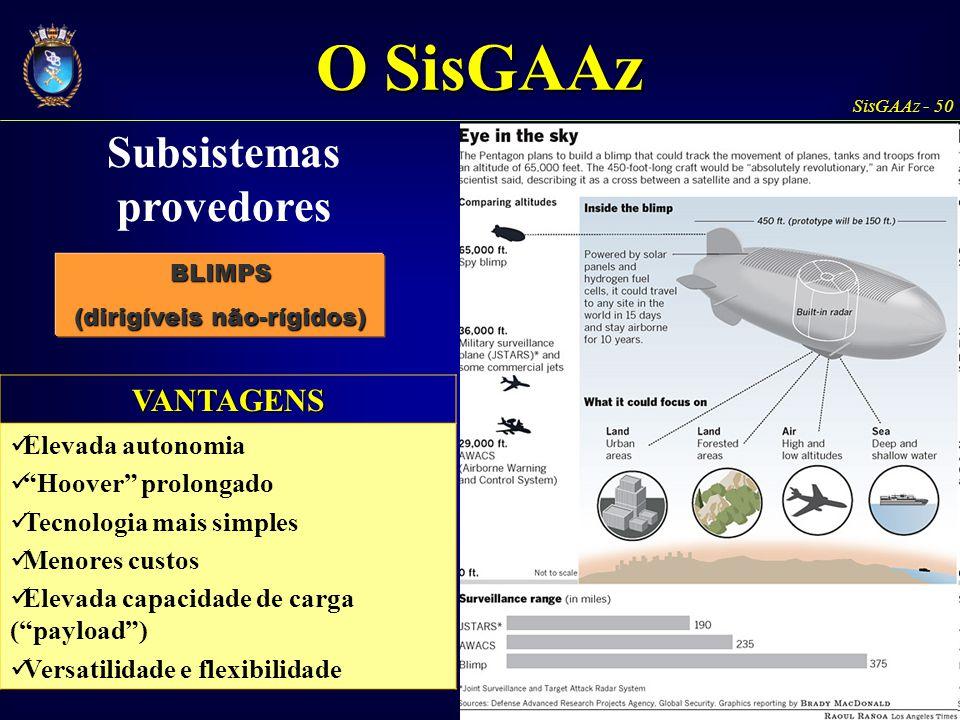 """SisGAAz - 50 Subsistemas provedores BLIMPS (dirigíveis não-rígidos) VANTAGENS Elevada autonomia """"Hoover"""" prolongado Tecnologia mais simples Menores cu"""