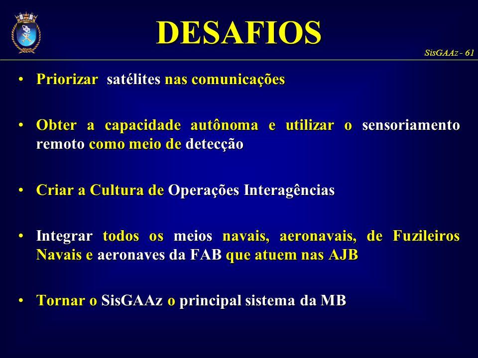 SisGAAz - 61 Priorizar satélites nas comunicaçõesPriorizar satélites nas comunicações Obter a capacidade autônoma e utilizar o sensoriamento remoto co