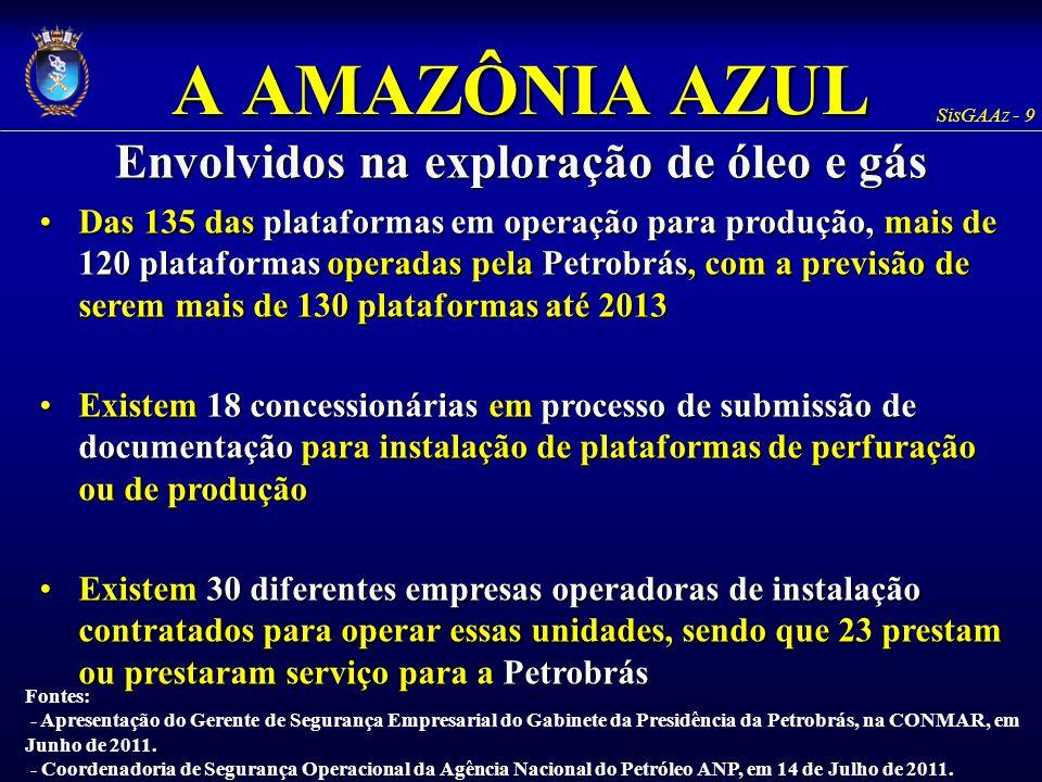 SisGAAz - 10 A AMAZÔNIA AZUL A produção de pesca A produção de pesca cresceu 25% entre 2002 (1) e 2009 (2).