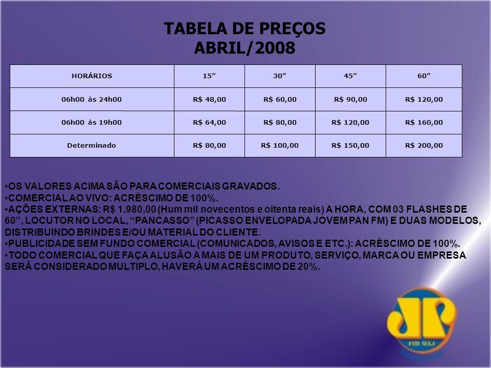 TABELA DE PREÇOS ABRIL/2008 OS VALORES ACIMA SÃO PARA COMERCIAIS GRAVADOS.