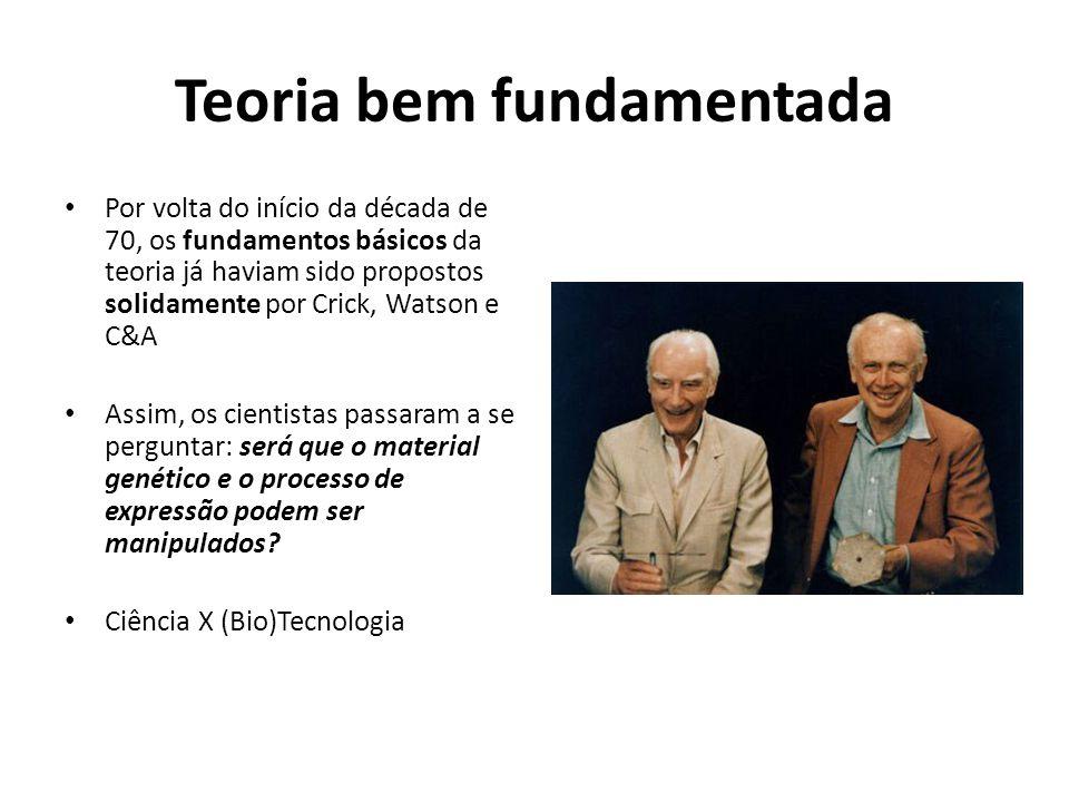 Teoria bem fundamentada Por volta do início da década de 70, os fundamentos básicos da teoria já haviam sido propostos solidamente por Crick, Watson e