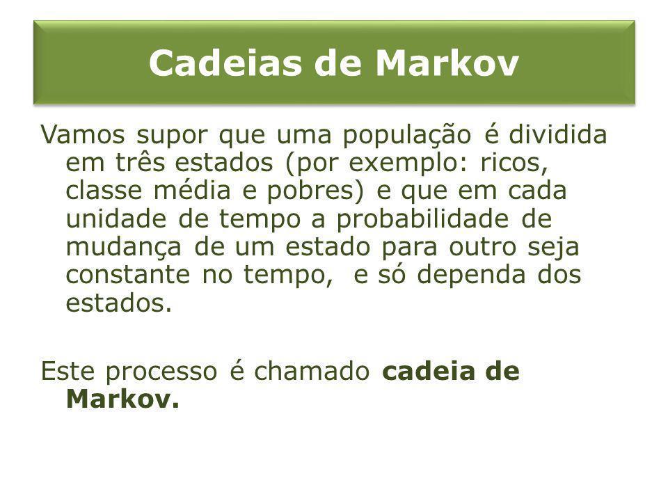 Cadeias de Markov Vamos supor que uma população é dividida em três estados (por exemplo: ricos, classe média e pobres) e que em cada unidade de tempo