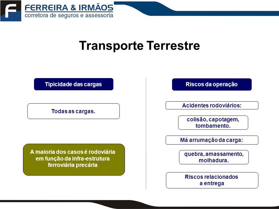 Tipicidade das cargas Riscos da operação Todas as cargas. A maioria dos casos é rodoviária em função da infra-estrutura ferroviária precária Acidentes