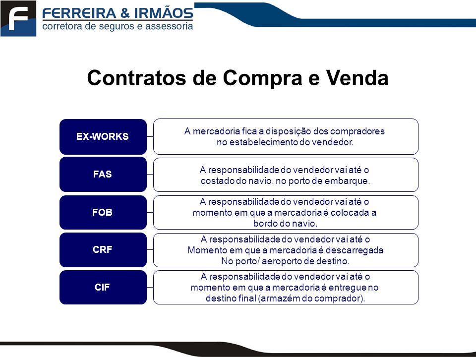 Contratos de Compra e Venda 1º - O comprador efetua a compra (contrato de compra e Venda).