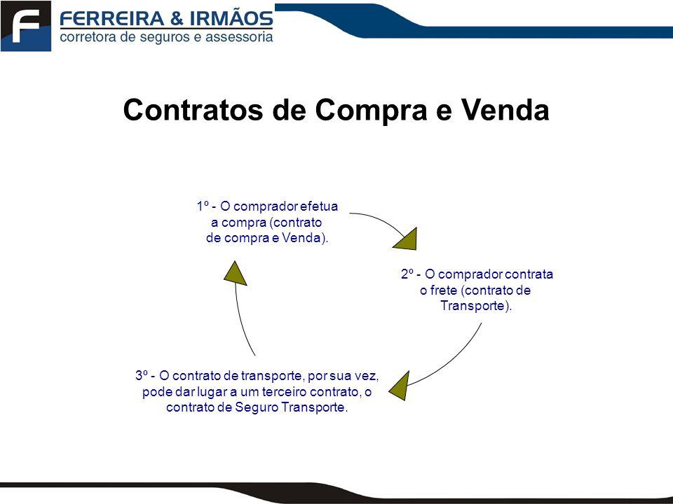 Contratos de Seguro de Transporte O contrato de seguro transporte, poderá ser realizado mesmo não havendo um ou ambos os contratos anteriores.