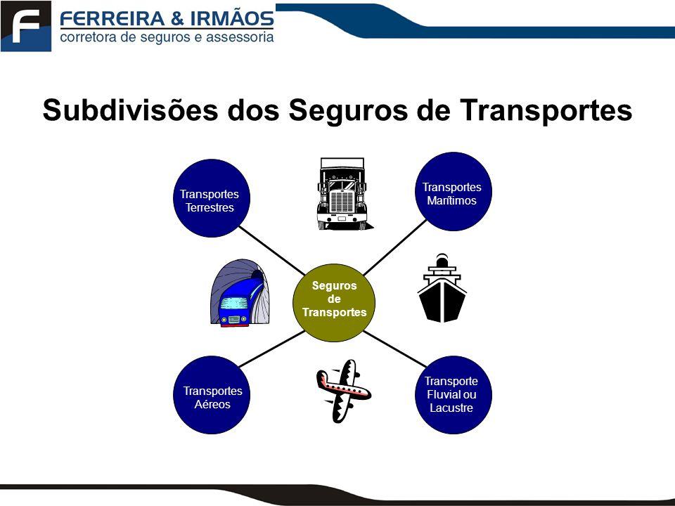 Tipicidade das cargas Riscos da operação Alimentos e outros bens perecíveis.