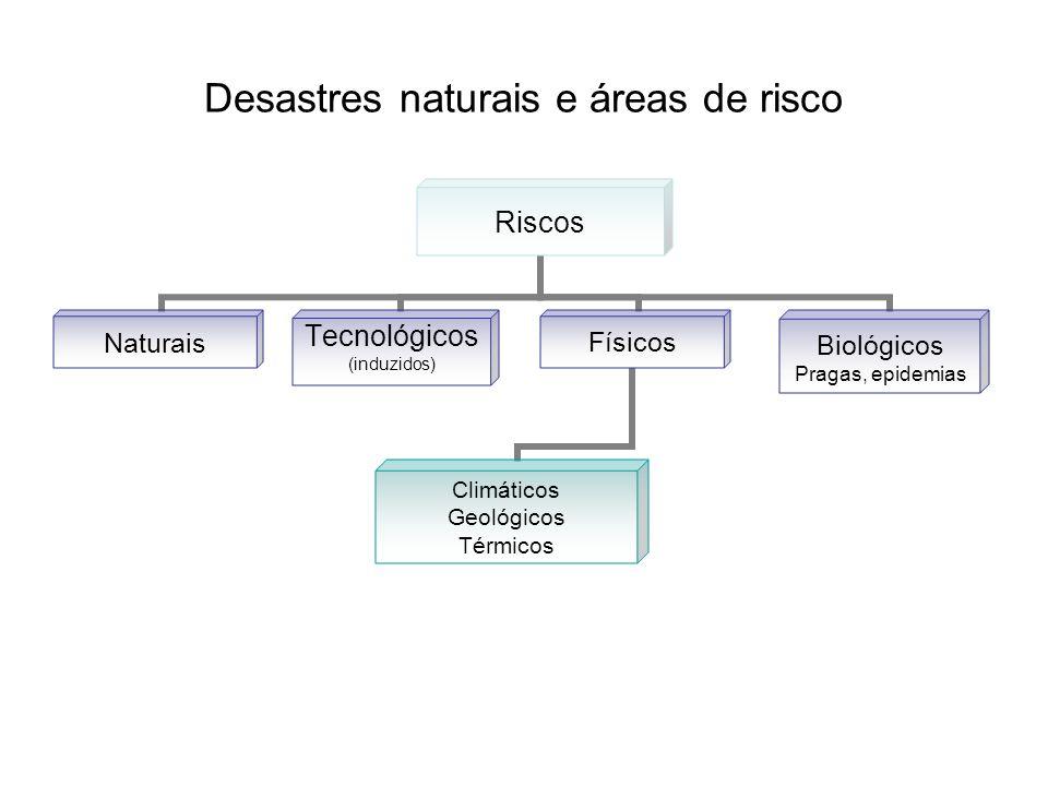 Desastres naturais e áreas de risco Riscos Naturais Biológicos Pragas, epidemias Físicos Climáticos Geológicos Térmicos Tecnológicos (induzidos)