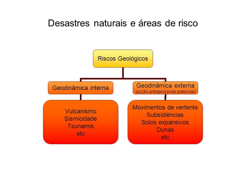 Desastres naturais e áreas de risco Riscos Geológicos Geodinâmica interna Vulcanismo Sismicidade Tsunamis etc Geodinâmica externa (acção antrópica pode potenciar) Movimentos de vertente Subsidiências Solos expansivos Dunas etc