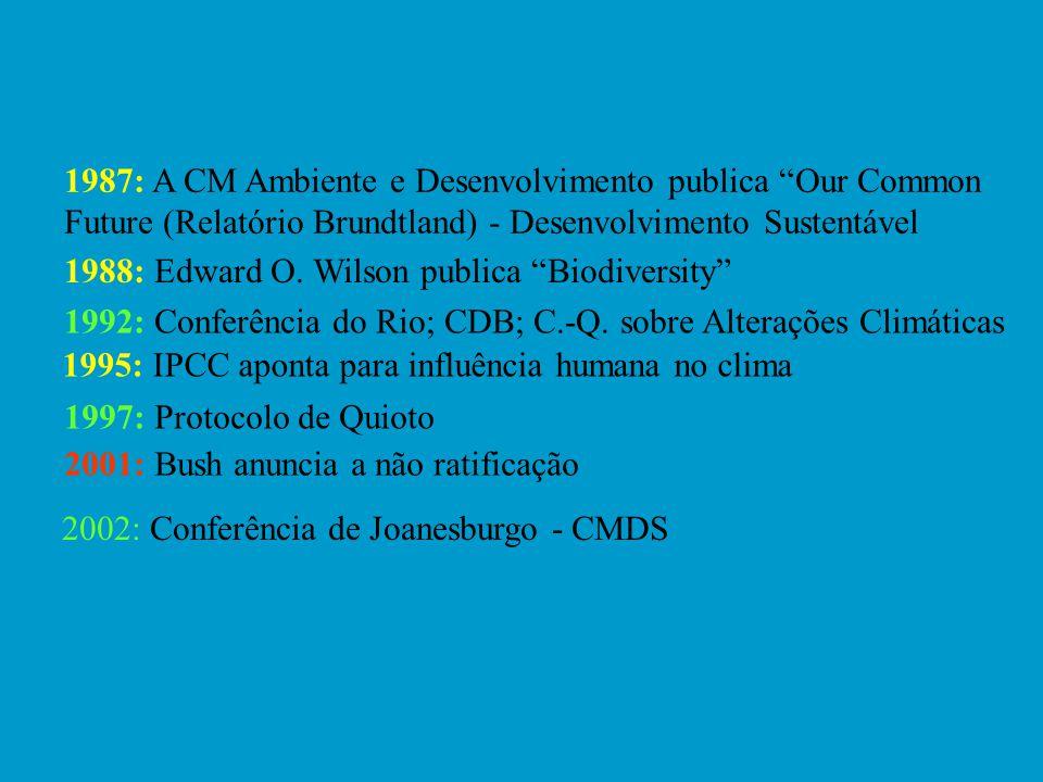 1987: A CM Ambiente e Desenvolvimento publica Our Common Future (Relatório Brundtland) - Desenvolvimento Sustentável 1988: Edward O.