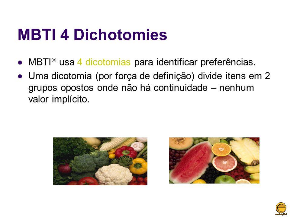 MBTI 4 Dicotomias Onde você prfere focar sua atenção – ou onde voce consegue sua energia.
