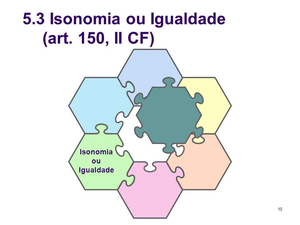10 5.3 Isonomia ou Igualdade (art. 150, II CF) Isonomia ou Igualdade
