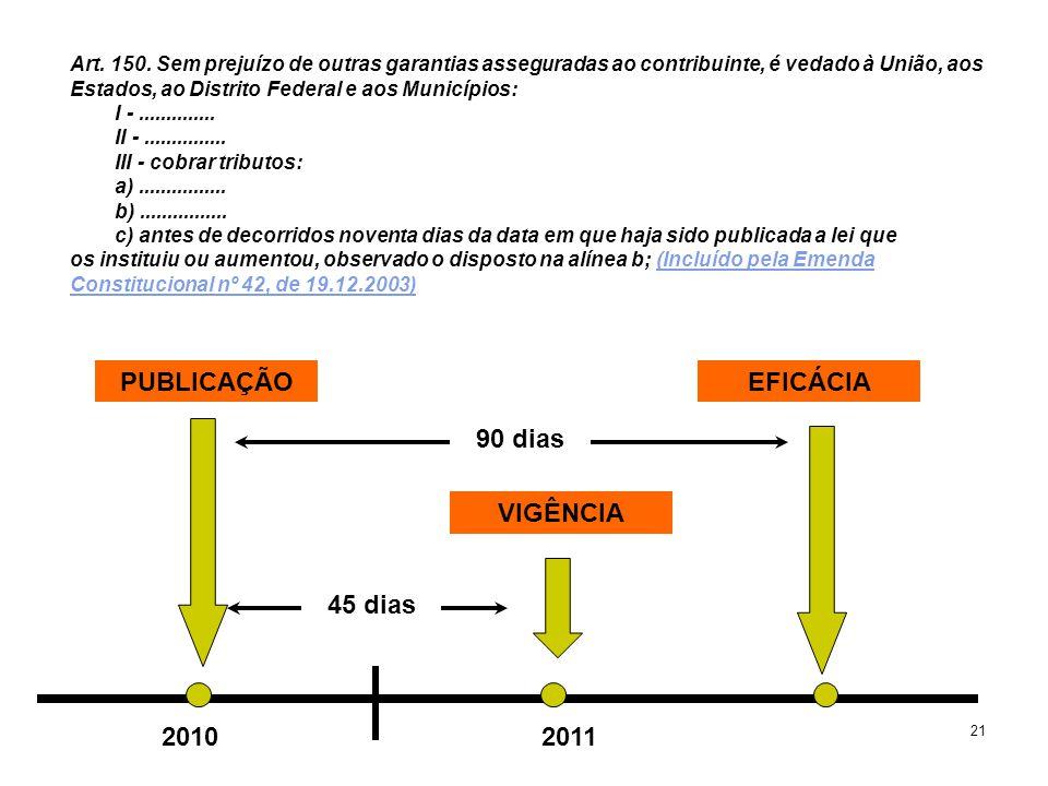 21 PUBLICAÇÃO VIGÊNCIA EFICÁCIA 45 dias 20102011 Art.