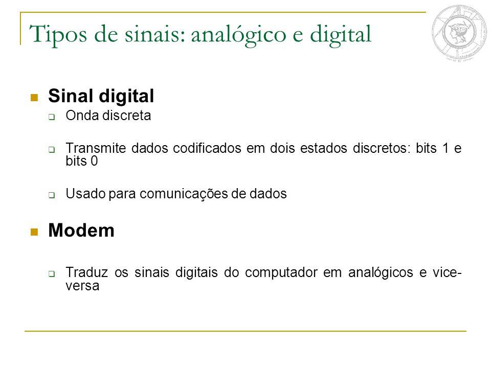 Tipos de sinais: analógico e digital Sinal digital  Onda discreta  Transmite dados codificados em dois estados discretos: bits 1 e bits 0  Usado pa