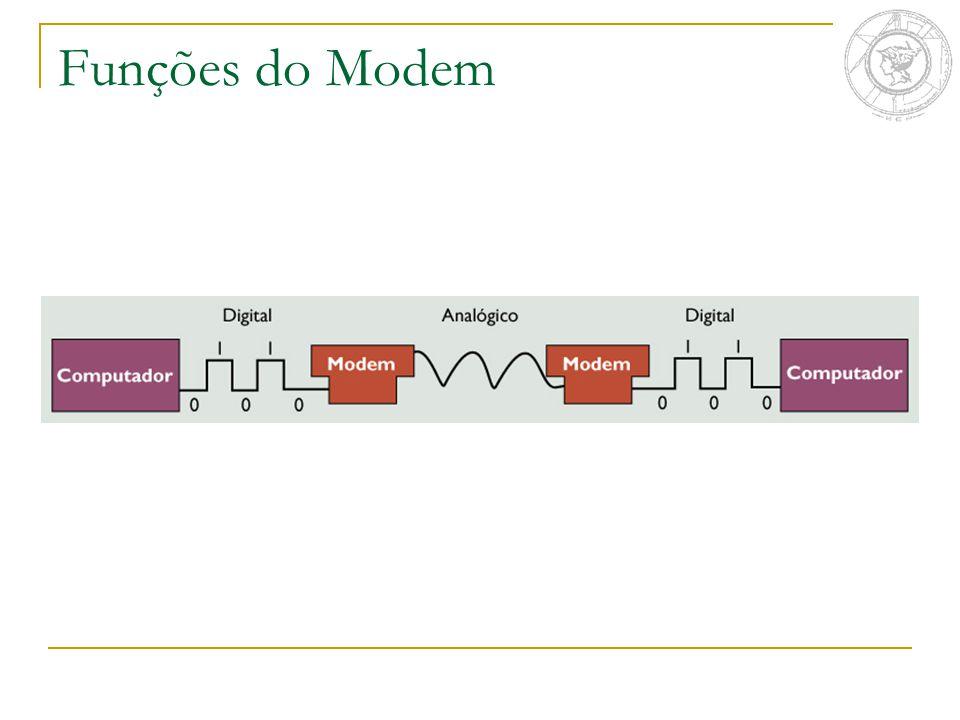 Funções do Modem
