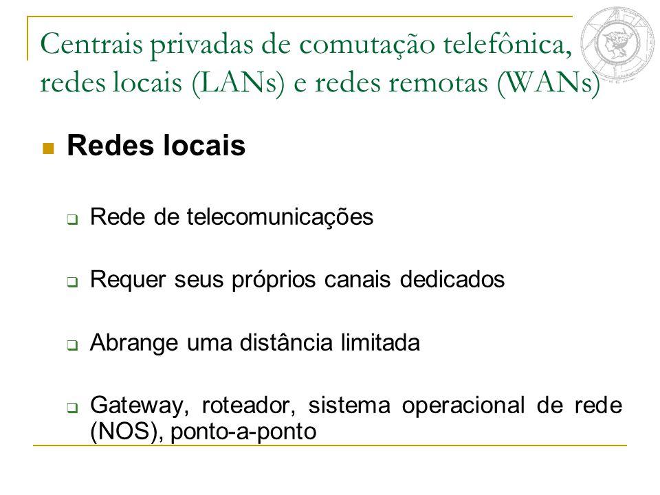 Centrais privadas de comutação telefônica, redes locais (LANs) e redes remotas (WANs) Redes locais  Rede de telecomunicações  Requer seus próprios c