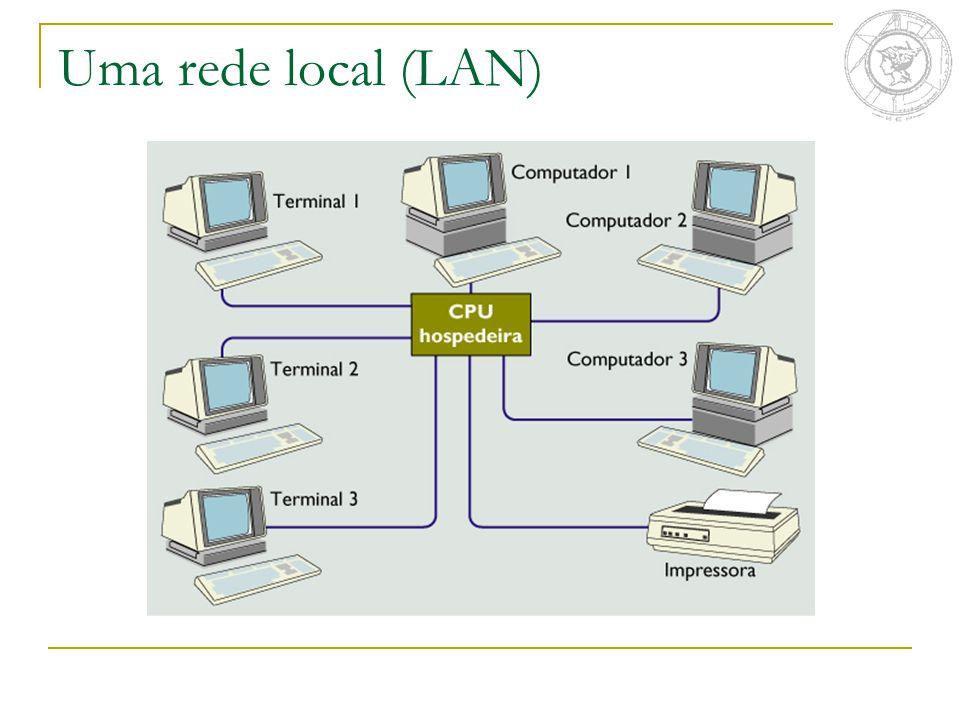 Uma rede local (LAN)