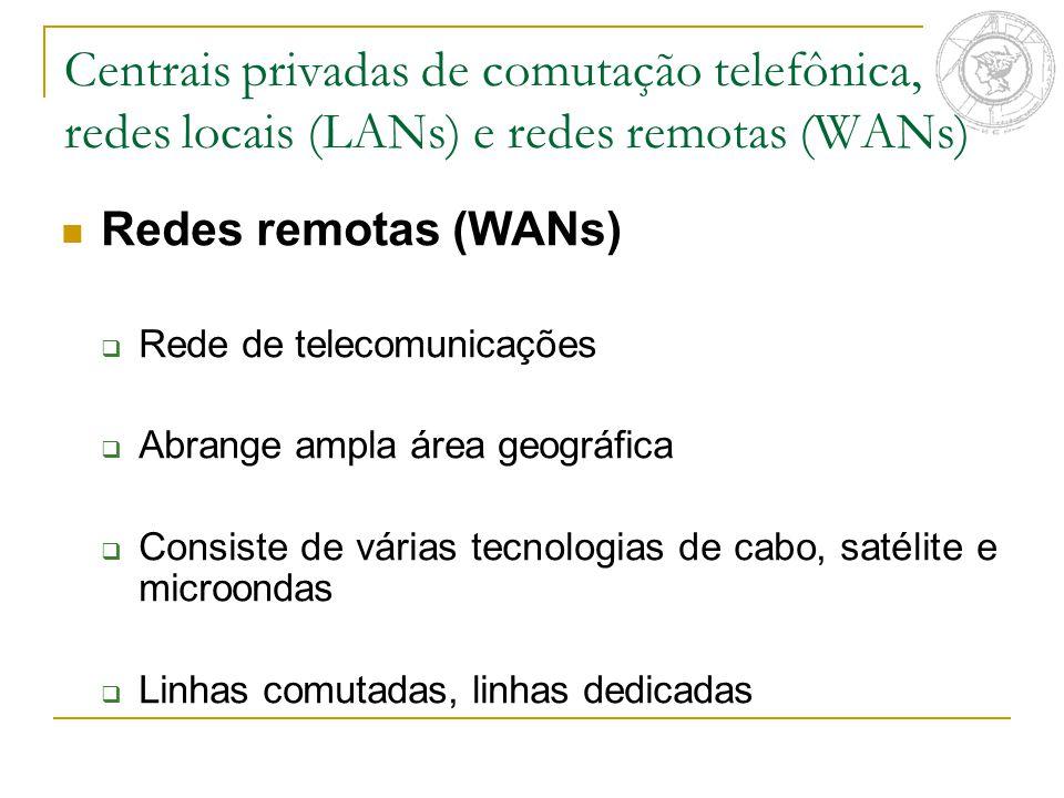 Centrais privadas de comutação telefônica, redes locais (LANs) e redes remotas (WANs) Redes remotas (WANs)  Rede de telecomunicações  Abrange ampla
