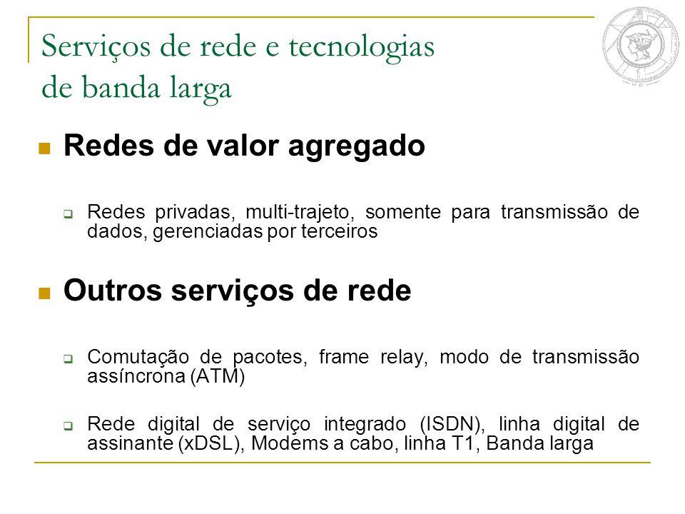 Serviços de rede e tecnologias de banda larga Redes de valor agregado  Redes privadas, multi-trajeto, somente para transmissão de dados, gerenciadas