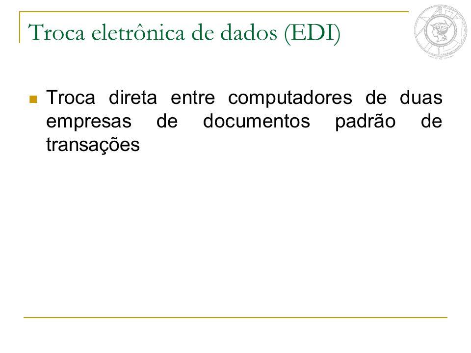 Troca eletrônica de dados (EDI) Troca direta entre computadores de duas empresas de documentos padrão de transações
