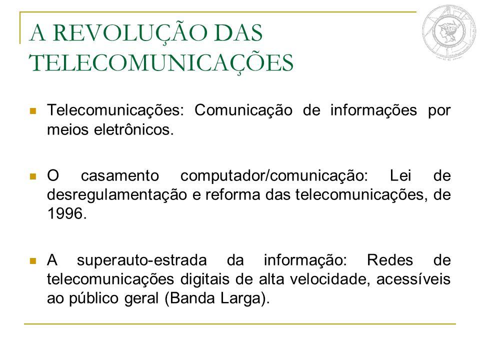 COMPONENTES E FUNÇÕES DE UM SISTEMA DE TELECOMUNICAÇÕES Computadores para processar informações  Terminais ou quaisquer equipamentos de entrada/saída que enviem ou recebam dados  Processadores de comunicações  Softwares de comunicações