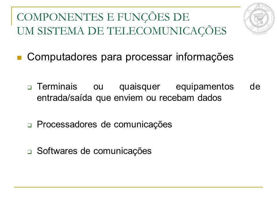 COMPONENTES E FUNÇÕES DE UM SISTEMA DE TELECOMUNICAÇÕES Computadores para processar informações  Terminais ou quaisquer equipamentos de entrada/saída