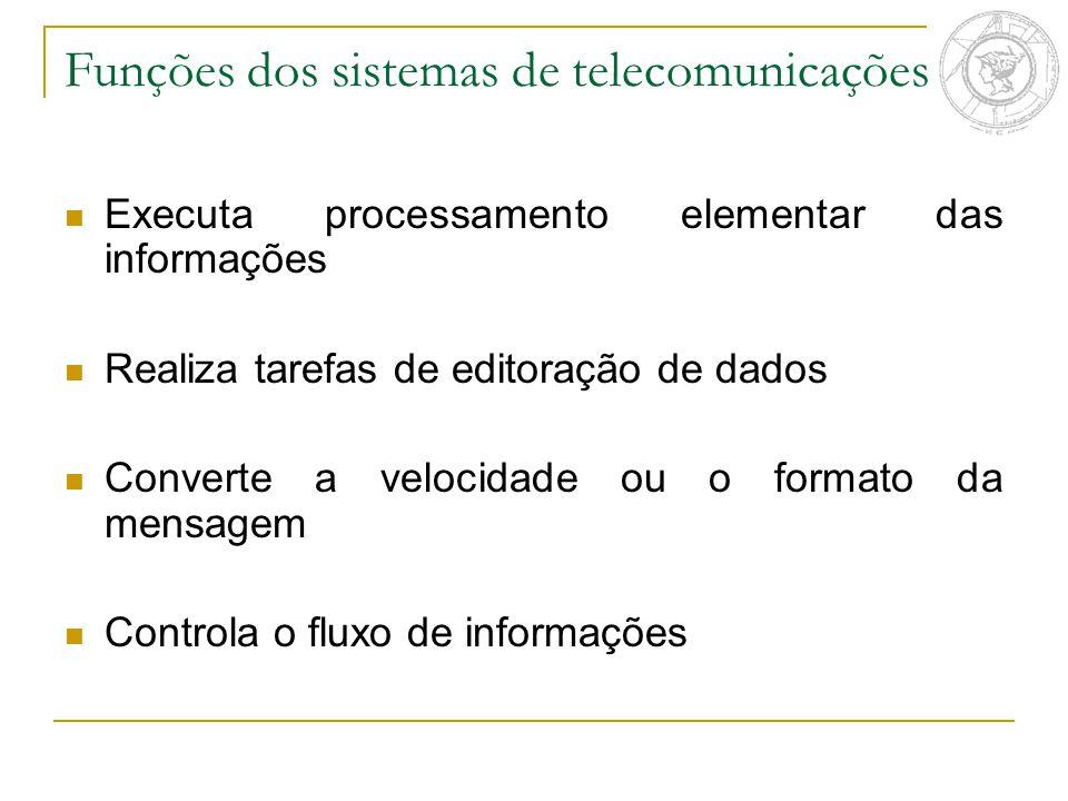 Funções dos sistemas de telecomunicações Executa processamento elementar das informações Realiza tarefas de editoração de dados Converte a velocidade