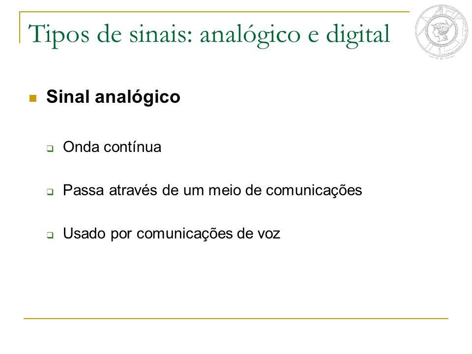Tipos de sinais: analógico e digital Sinal digital  Onda discreta  Transmite dados codificados em dois estados discretos: bits 1 e bits 0  Usado para comunicações de dados Modem  Traduz os sinais digitais do computador em analógicos e vice- versa
