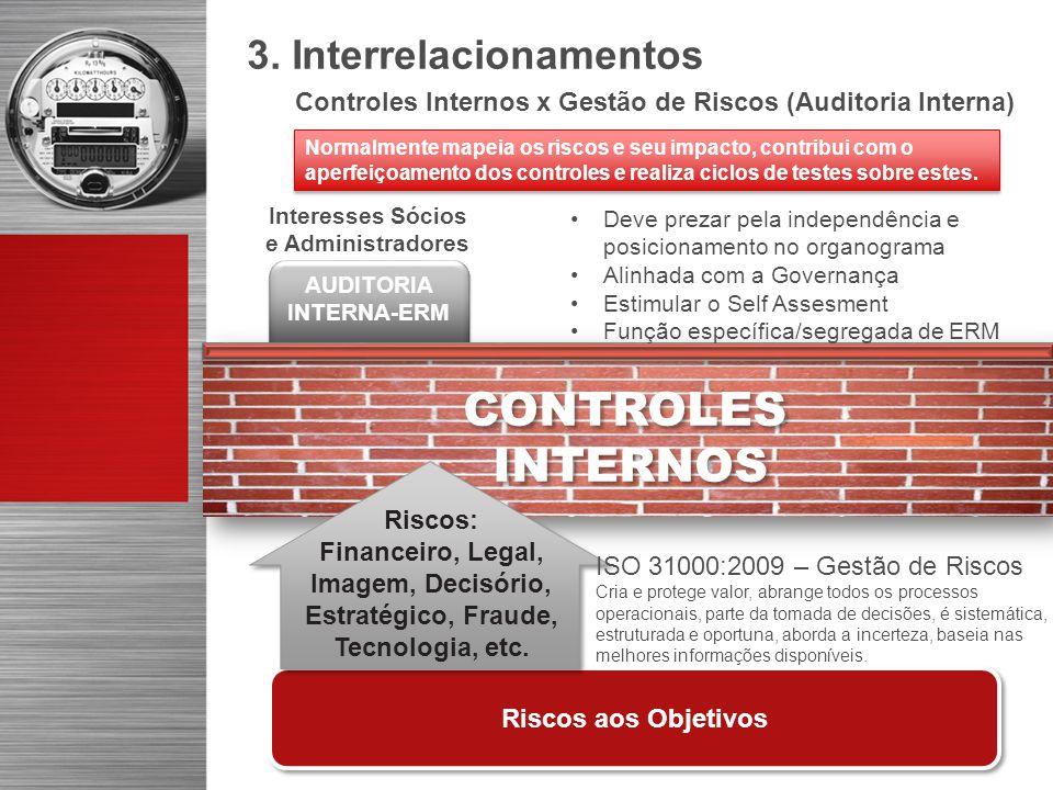 AUDITORIA INTERNA-ERM Riscos aos Objetivos CONTROLES INTERNOS CONTROLES INTERNOS Riscos: Financeiro, Legal, Imagem, Decisório, Estratégico, Fraude, Te