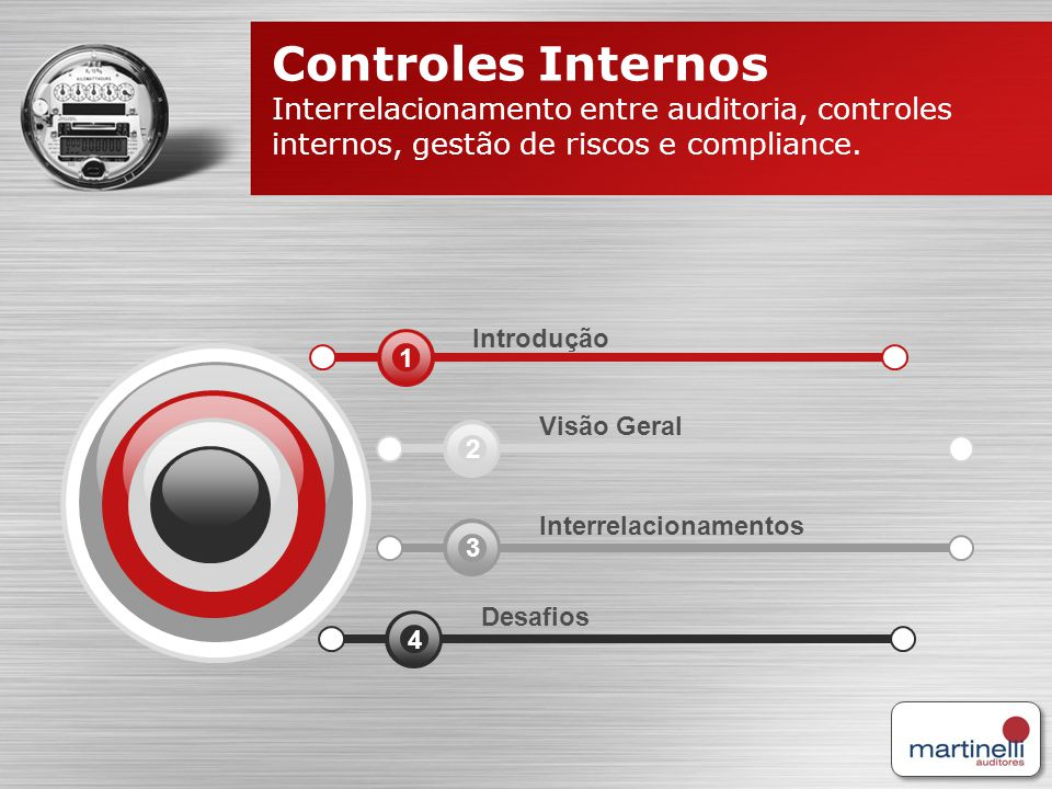 Introdução Visão Geral Interrelacionamentos Desafios 4 3 2 1 Controles Internos Interrelacionamento entre auditoria, controles internos, gestão de ris