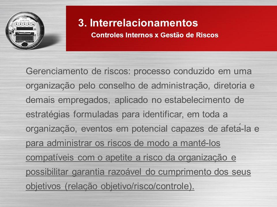 AUDITORIA INTERNA-ERM Riscos aos Objetivos CONTROLES INTERNOS CONTROLES INTERNOS Riscos: Financeiro, Legal, Imagem, Decisório, Estratégico, Fraude, Tecnologia, etc.
