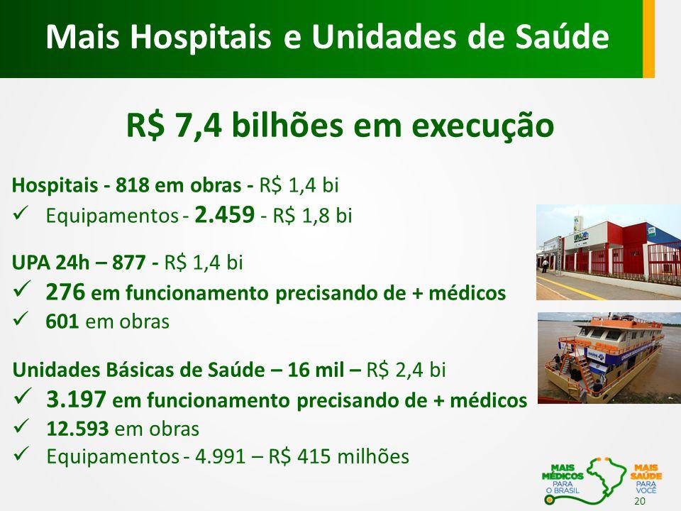 Mais Hospitais e Unidades de Saúde R$ 7,4 bilhões em execução Hospitais - 818 em obras - R$ 1,4 bi Equipamentos - 2.459 - R$ 1,8 bi UPA 24h – 877 - R$