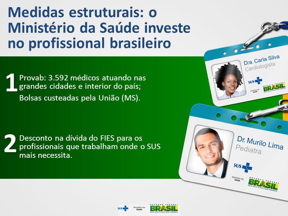 Medidas estruturais: o Ministério da Saúde investe no profissional brasileiro Clínico Geral Provab: 3.592 médicos atuando nas grandes cidades e interi
